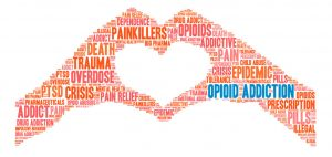 word image about addictions