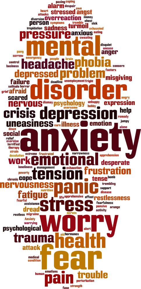 Words associated with anxiety and panic
