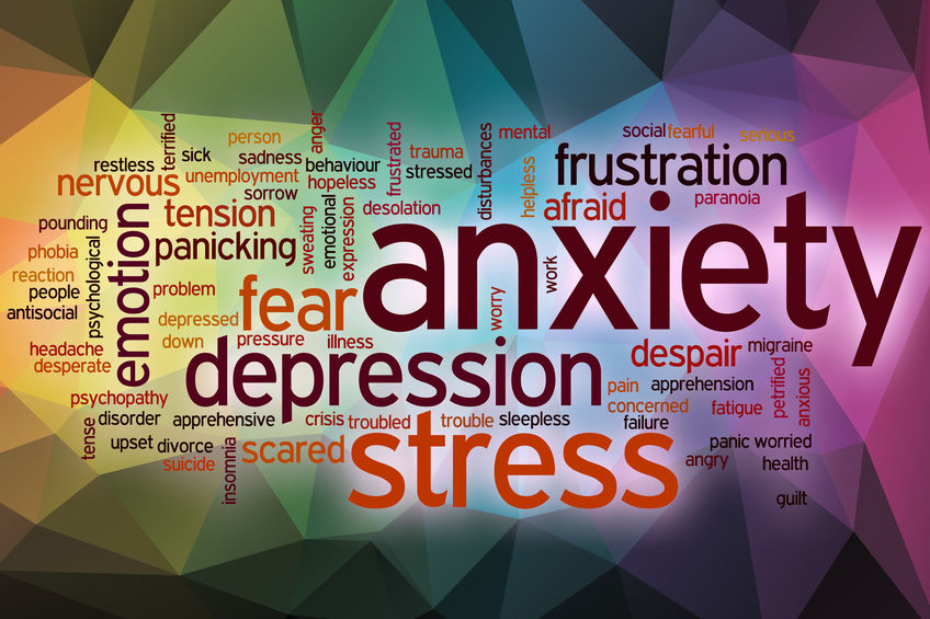fear and anxiety word picture